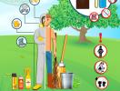Правила поводження з пестицидами