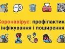 Держпродспоживслужба Тернопільщини долучається до участі у масштабній інформаційній кампанії з протидії коронавірусу
